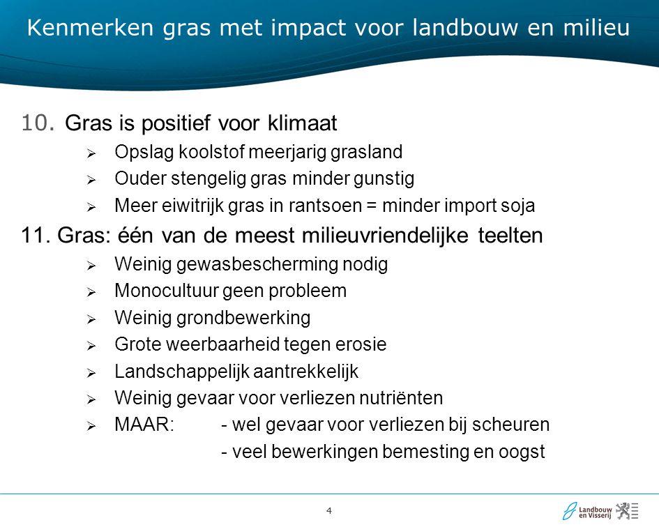 44 Kenmerken gras met impact voor landbouw en milieu 10.