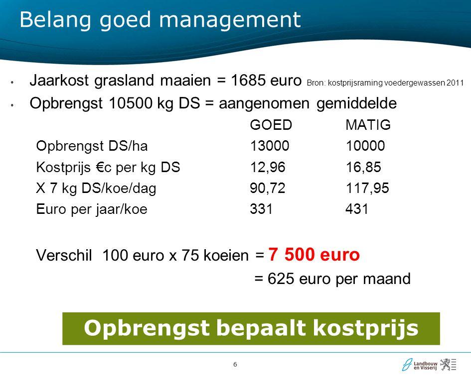 66 Belang goed management Jaarkost grasland maaien = 1685 euro Bron: kostprijsraming voedergewassen 2011 Opbrengst 10500 kg DS = aangenomen gemiddelde GOEDMATIG Opbrengst DS/ha1300010000 Kostprijs €c per kg DS12,96 16,85 X 7 kg DS/koe/dag90,72117,95 Euro per jaar/koe331431 Verschil 100 euro x 75 koeien = 7 500 euro = 625 euro per maand Opbrengst bepaalt kostprijs