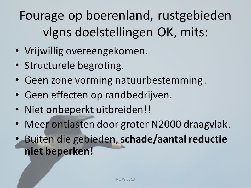 Fourage op boerenland, rustgebieden vlgns doelstellingen OK, mits: Vrijwillig overeengekomen. Structurele begroting. Geen zone vorming natuurbestemmin