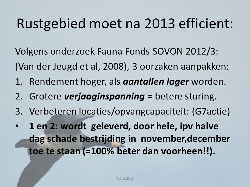 Rustgebied moet na 2013 efficient: Volgens onderzoek Fauna Fonds SOVON 2012/3: (Van der Jeugd et al, 2008), 3 oorzaken aanpakken: 1.Rendement hoger, a