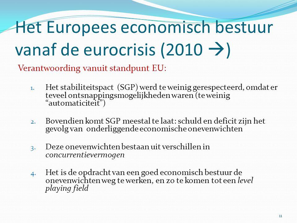 Het Europees economisch bestuur vanaf de eurocrisis (2010  ) Verantwoording vanuit standpunt EU: 1. Het stabiliteitspact (SGP) werd te weinig gerespe