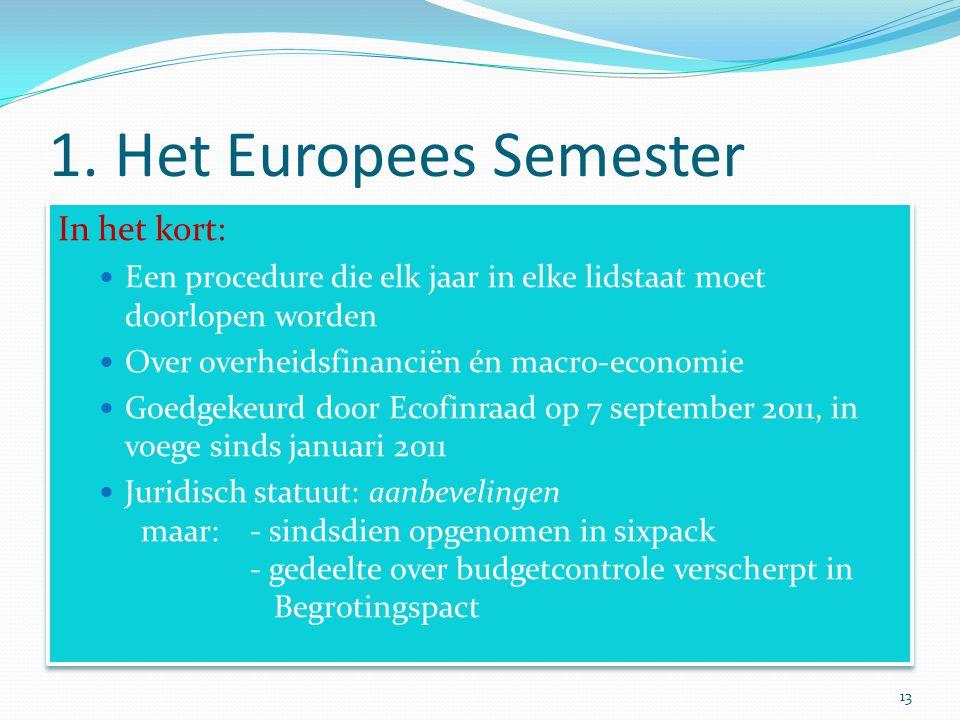 1. Het Europees Semester In het kort: Een procedure die elk jaar in elke lidstaat moet doorlopen worden Over overheidsfinanciën én macro-economie Goed