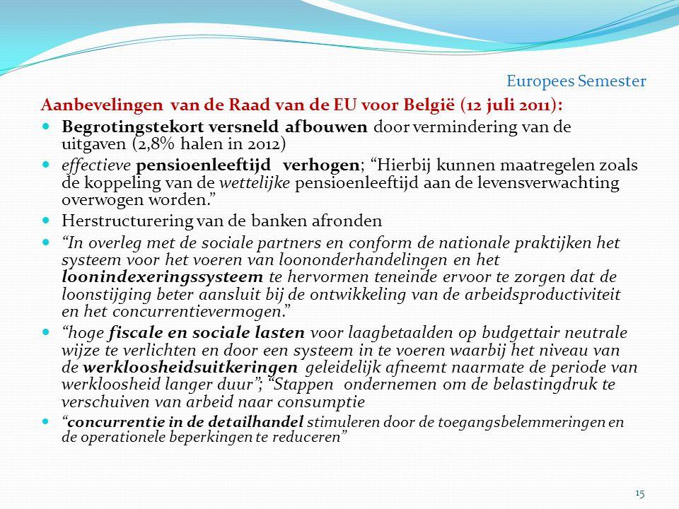 Aanbevelingen van de Raad van de EU voor België (12 juli 2011): Begrotingstekort versneld afbouwen door vermindering van de uitgaven (2,8% halen in 20