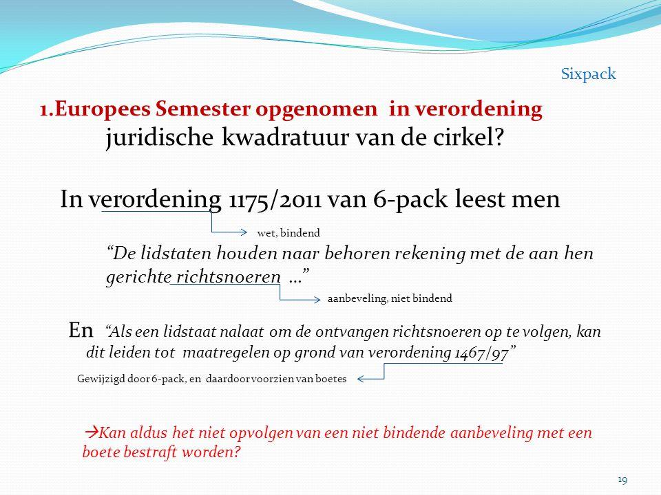 """1.Europees Semester opgenomen in verordening juridische kwadratuur van de cirkel? In verordening 1175/2011 van 6-pack leest men wet, bindend """"De lidst"""