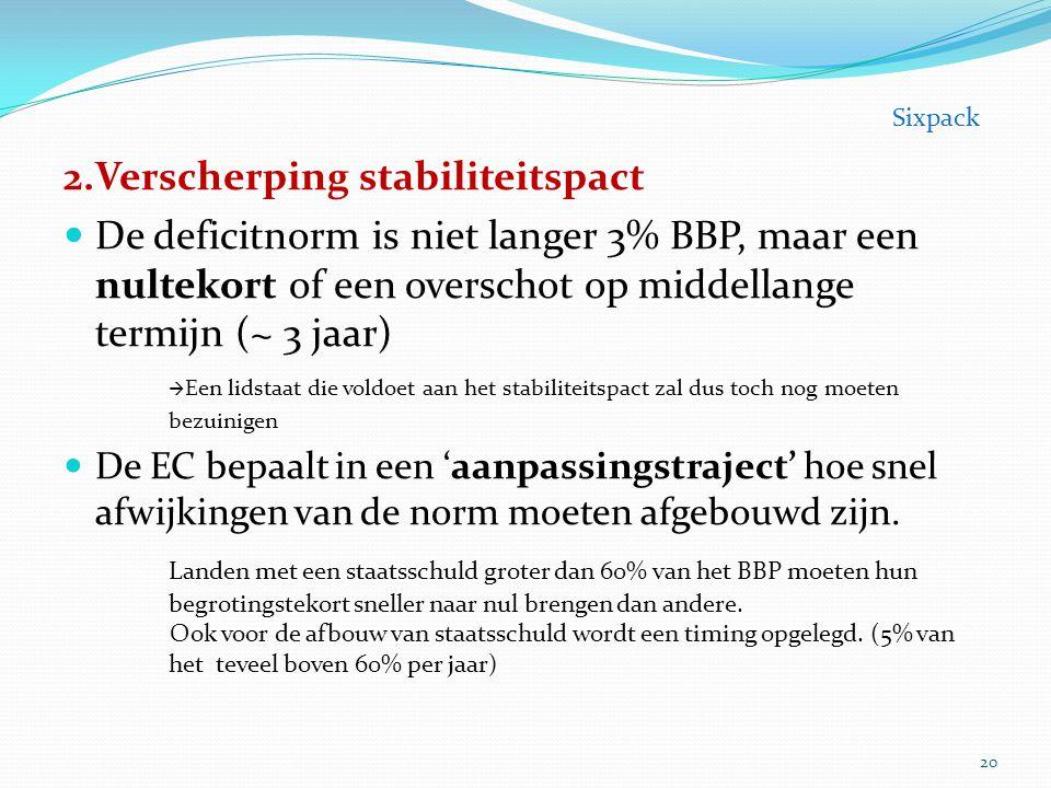 2.Verscherping stabiliteitspact De deficitnorm is niet langer 3% BBP, maar een nultekort of een overschot op middellange termijn (~ 3 jaar)  Een lids