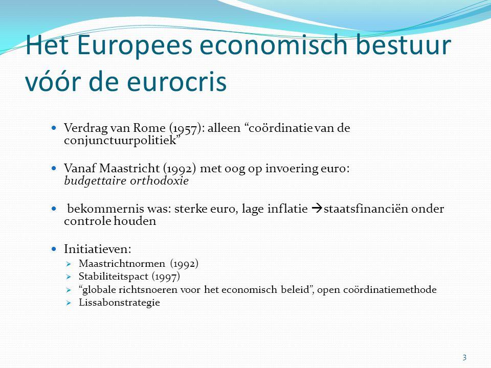 Verdrag van Maastricht (1992): voorbereiding invoering € Maastrichtnormen Begrotingstekort < 3% BBP Staatsschuld < 60% BBP Inflatie < (gemiddelde inflatie van de drie 'beste' lidstaten) + 1,5% Intrestvoet < (intrestvoet van de drie 'beste' lidstaten) + 2% Daarnaast al in stippellijn de contouren van het economisch bestuur van vandaag.