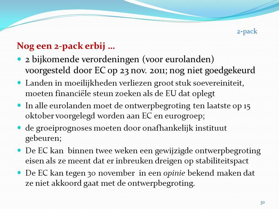 Nog een 2-pack erbij … 2 bijkomende verordeningen (voor eurolanden) voorgesteld door EC op 23 nov. 2011; nog niet goedgekeurd Landen in moeilijkheden