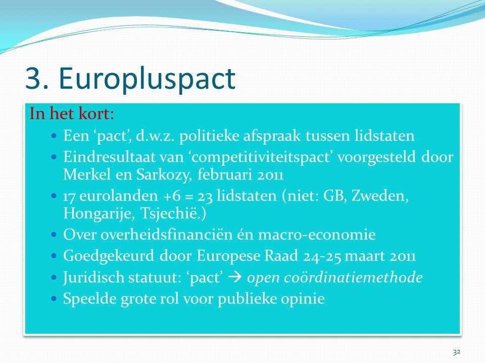 3. Europluspact In het kort: Een 'pact', d.w.z. politieke afspraak tussen lidstaten Eindresultaat van 'competitiviteitspact' voorgesteld door Merkel e