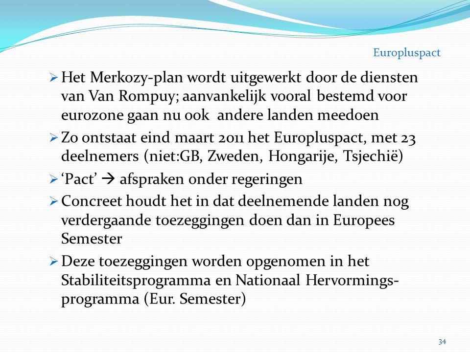  Het Merkozy-plan wordt uitgewerkt door de diensten van Van Rompuy; aanvankelijk vooral bestemd voor eurozone gaan nu ook andere landen meedoen  Zo