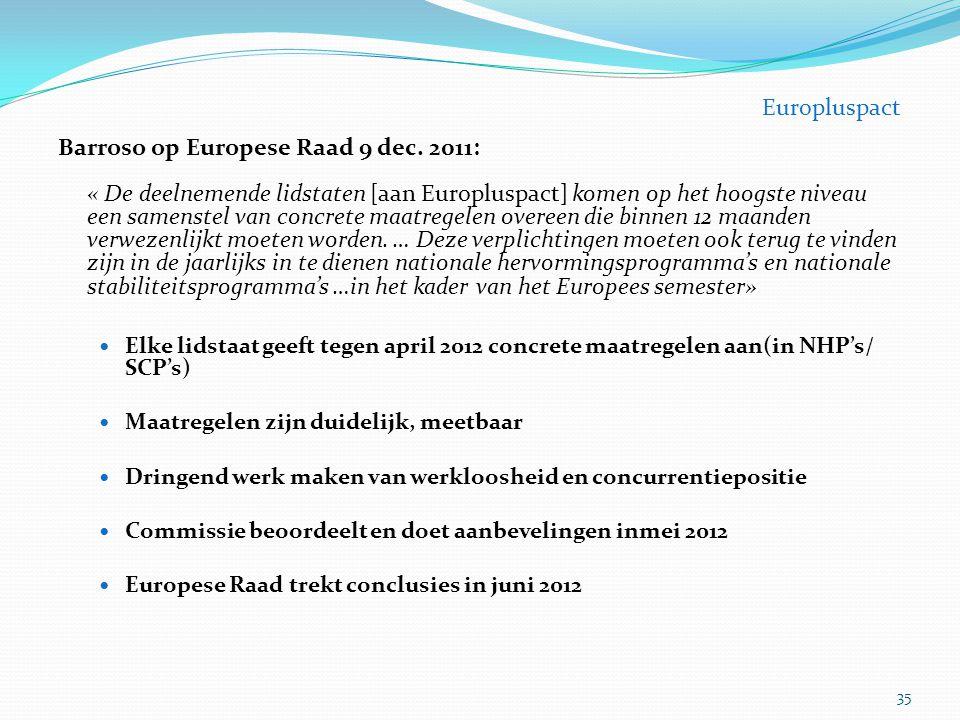 Barroso op Europese Raad 9 dec. 2011: « De deelnemende lidstaten [aan Europluspact] komen op het hoogste niveau een samenstel van concrete maatregelen
