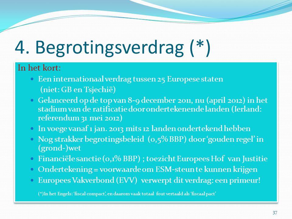 4. Begrotingsverdrag (*) In het kort: Een internationaal verdrag tussen 25 Europese staten (niet: GB en Tsjechië) Gelanceerd op de top van 8-9 decembe