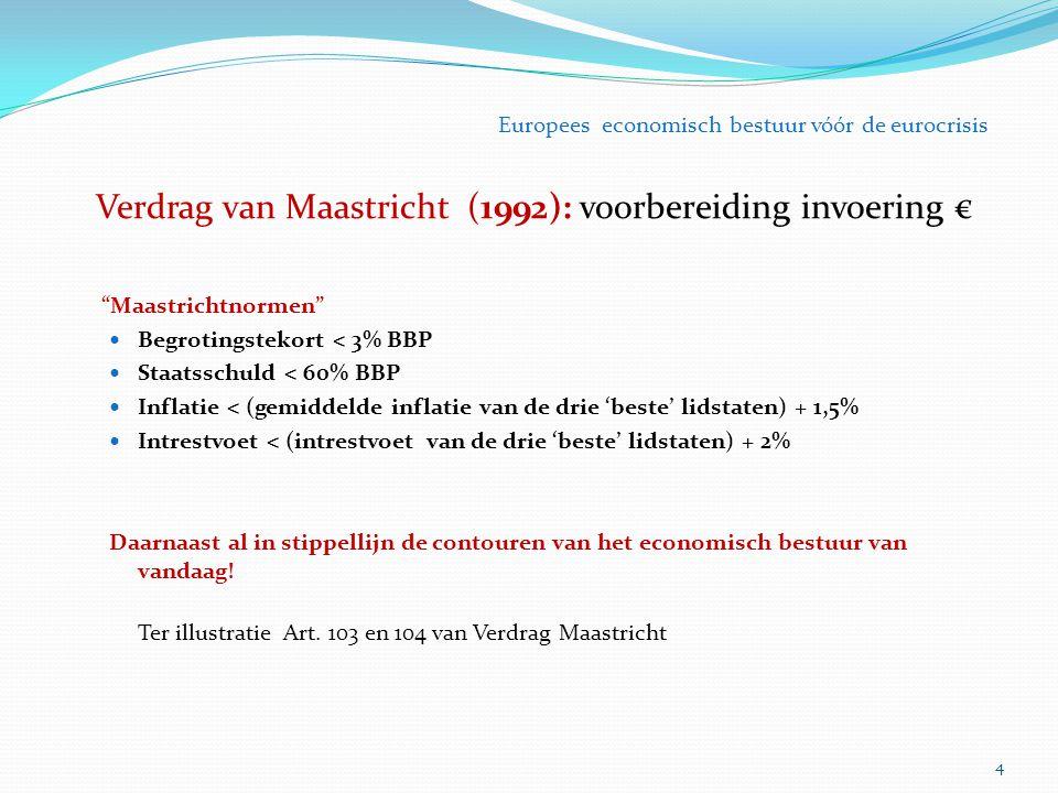 """Verdrag van Maastricht (1992): voorbereiding invoering € """"Maastrichtnormen"""" Begrotingstekort < 3% BBP Staatsschuld < 60% BBP Inflatie < (gemiddelde in"""
