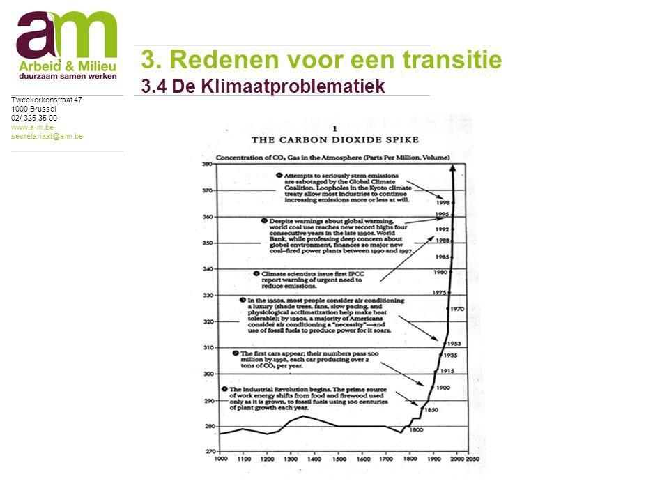 3. Redenen voor een transitie 3.4 De Klimaatproblematiek Tweekerkenstraat 47 1000 Brussel 02/ 325 35 00 www.a-m.be secretariaat@a-m.be