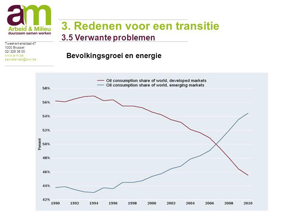Bevolkingsgroei en energie 3.