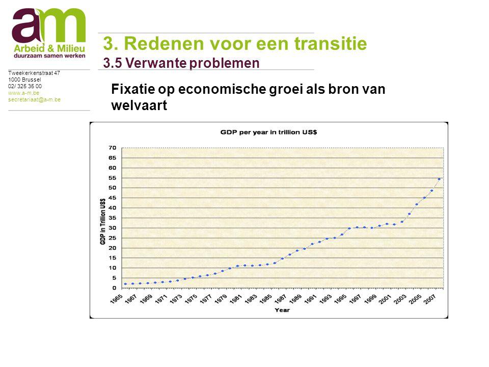 Fixatie op economische groei als bron van welvaart 3.