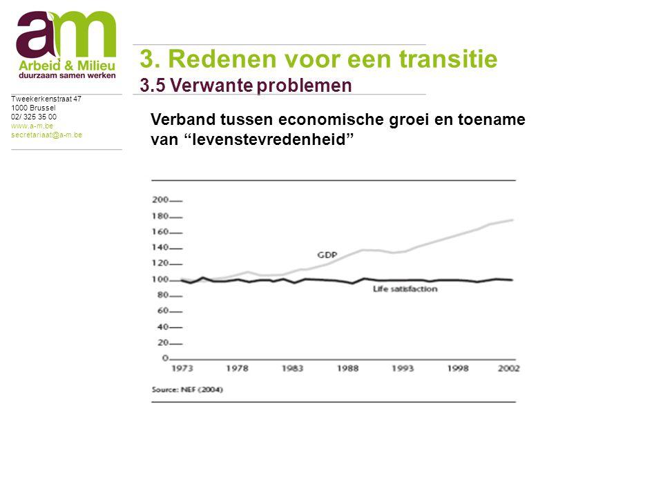 Verband tussen economische groei en toename van levenstevredenheid 3.