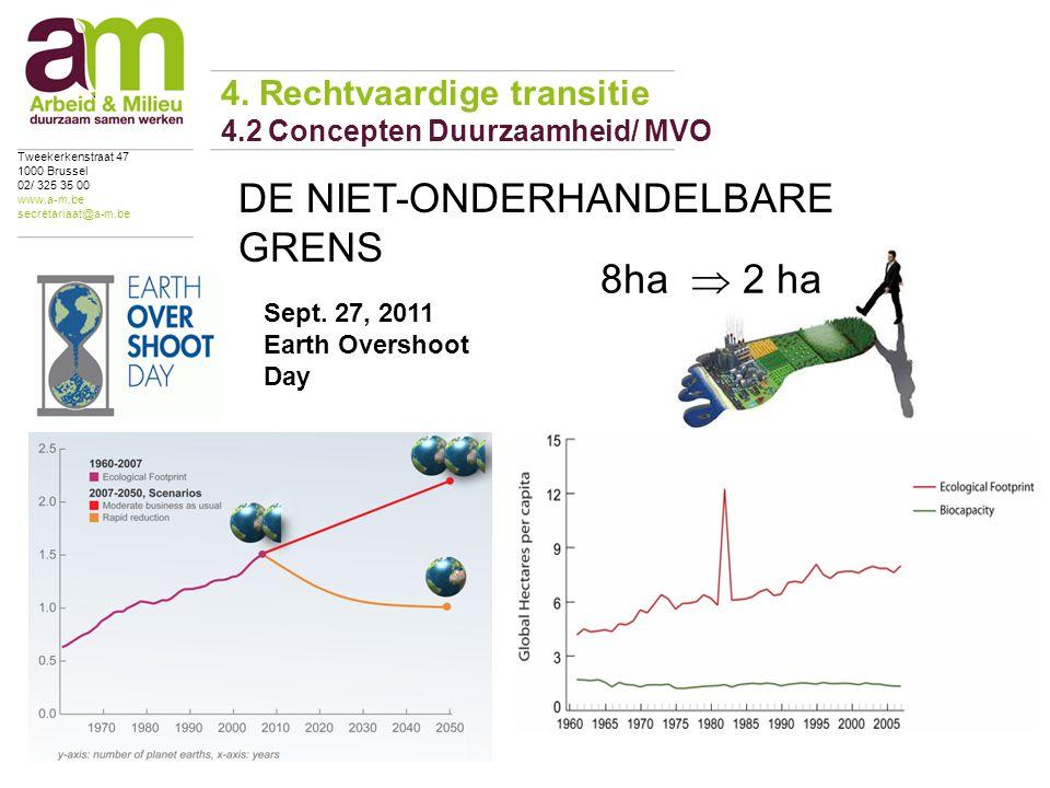 DE NIET-ONDERHANDELBARE GRENS 4.
