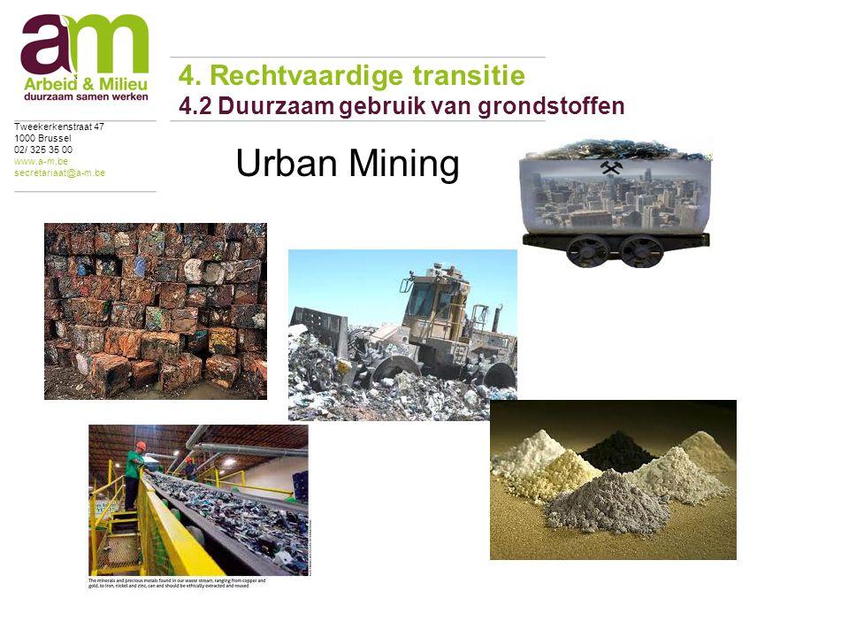 Urban Mining 4.