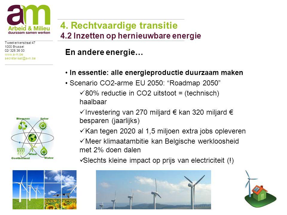 En andere energie… In essentie: alle energieproductie duurzaam maken Scenario CO2-arme EU 2050: Roadmap 2050 80% reductie in CO2 uitstoot = (technisch) haalbaar Investering van 270 miljard € kan 320 miljard € besparen (jaarlijks) Kan tegen 2020 al 1,5 miljoen extra jobs opleveren Meer klimaatambitie kan Belgische werkloosheid met 2% doen dalen Slechts kleine impact op prijs van electriciteit (!) 4.