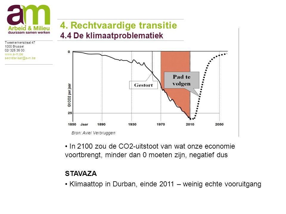 In 2100 zou de CO2-uitstoot van wat onze economie voortbrengt, minder dan 0 moeten zijn, negatief dus STAVAZA Klimaattop in Durban, einde 2011 – weinig echte vooruitgang 4.