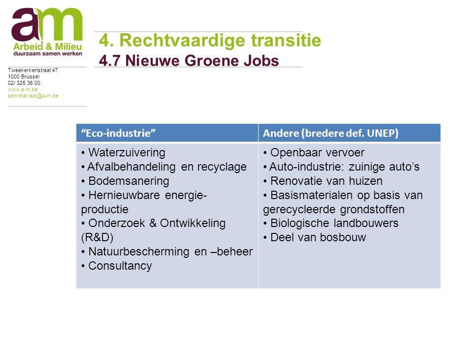 """4. Rechtvaardige transitie 4.7 Nieuwe Groene Jobs Tweekerkenstraat 47 1000 Brussel 02/ 325 35 00 www.a-m.be secretariaat@a-m.be """"Eco-industrie""""Andere"""