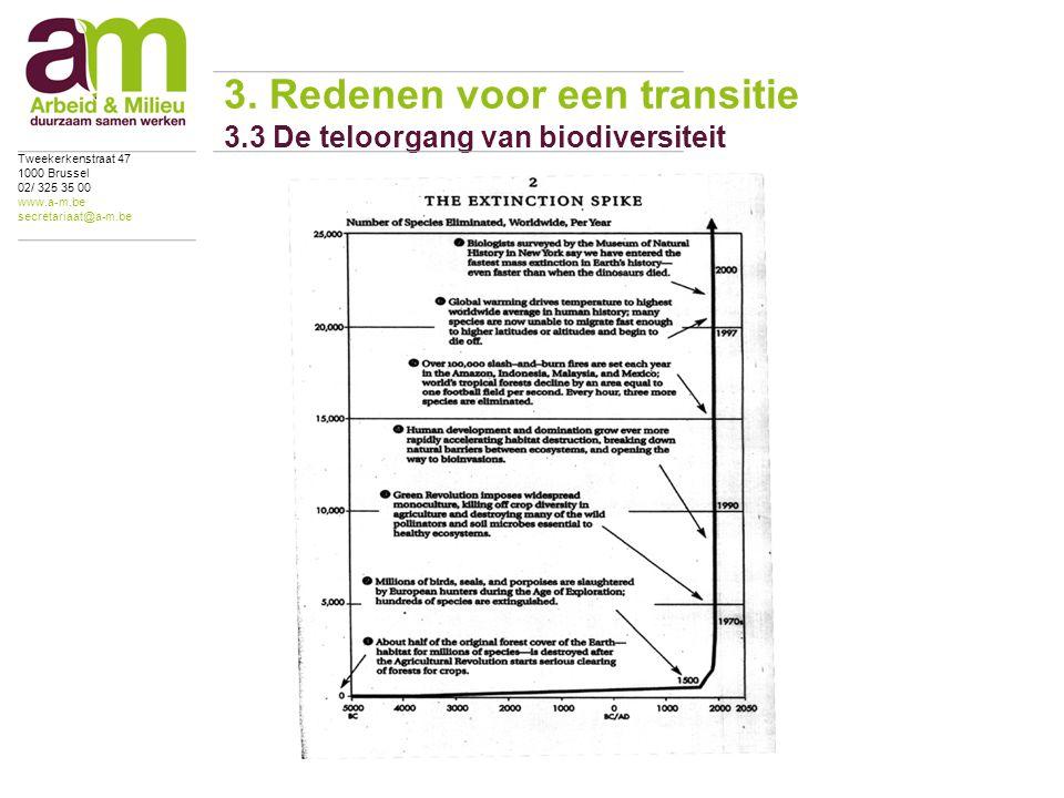 3. Redenen voor een transitie 3.3 De teloorgang van biodiversiteit Tweekerkenstraat 47 1000 Brussel 02/ 325 35 00 www.a-m.be secretariaat@a-m.be