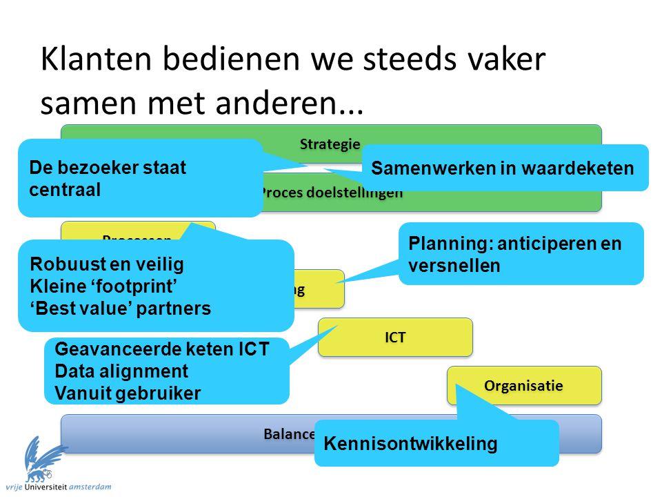16 Klanten bedienen we steeds vaker samen met anderen... Strategie Balanced scorecard Proces doelstellingen Processen Beheersing ICT Organisatie De be