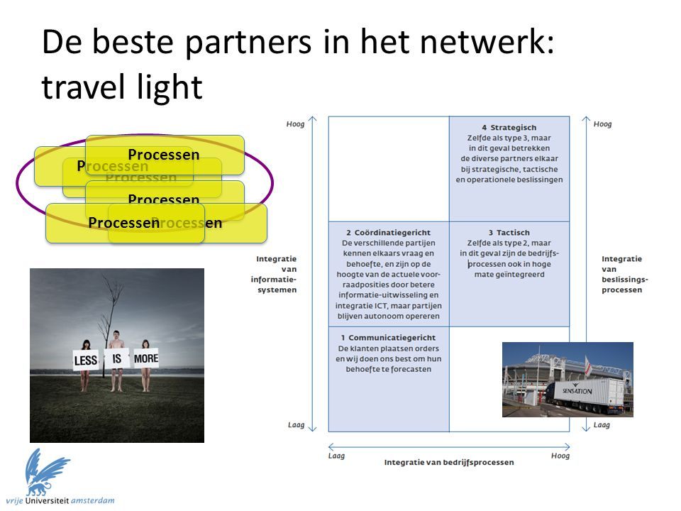 De beste partners in het netwerk: travel light Processen