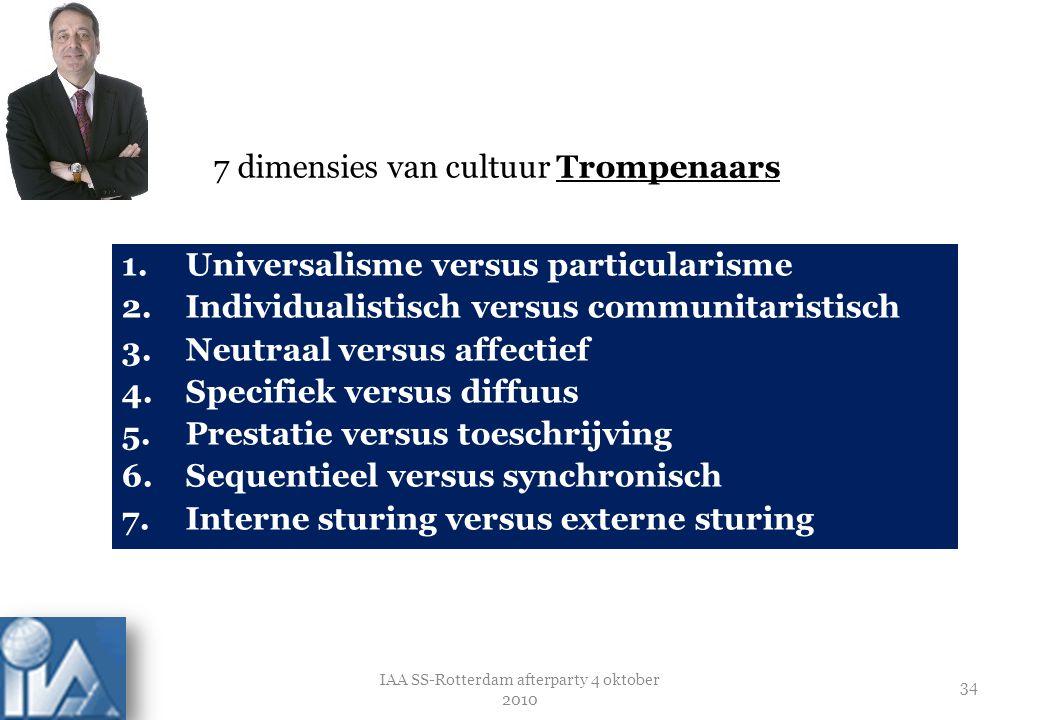 7 dimensies van cultuur Trompenaars 1.Universalisme versus particularisme 2.Individualistisch versus communitaristisch 3.Neutraal versus affectief 4.S