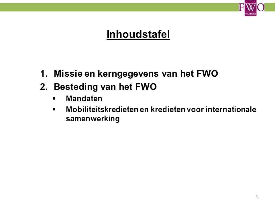 Inhoudstafel 1.Missie en kerngegevens van het FWO 2.Besteding van het FWO  Mandaten  Mobiliteitskredieten en kredieten voor internationale samenwerk