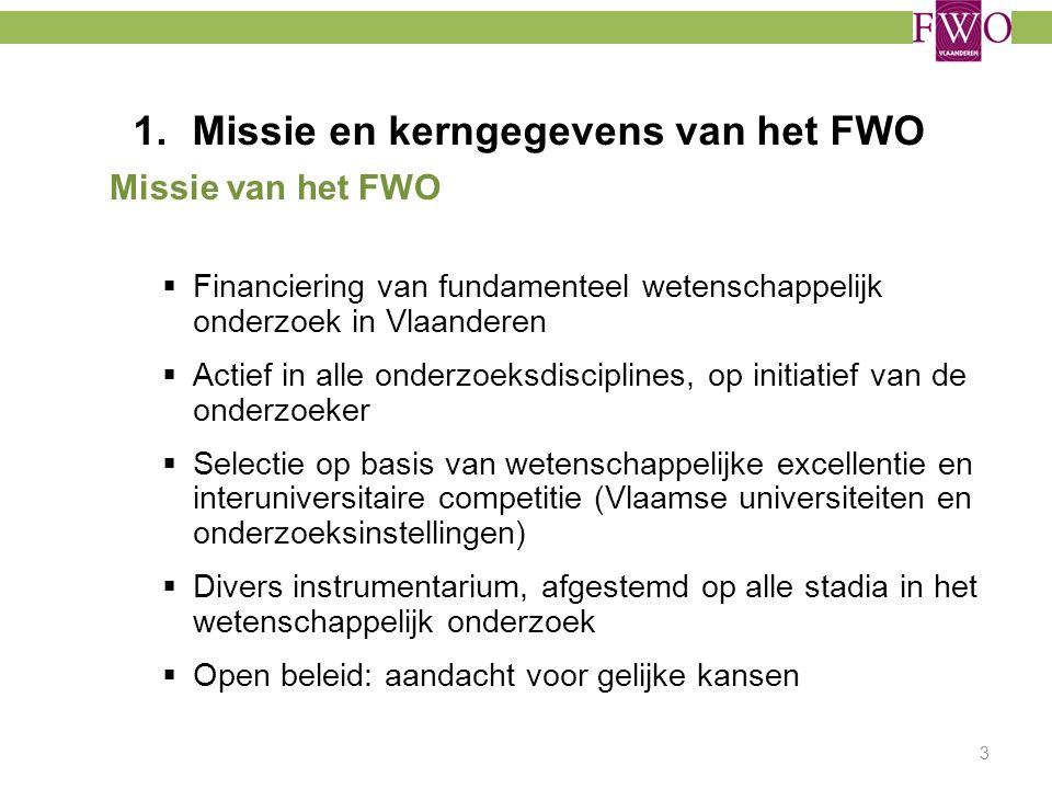 1.Missie en kerngegevens van het FWO Missie van het FWO  Financiering van fundamenteel wetenschappelijk onderzoek in Vlaanderen  Actief in alle onde