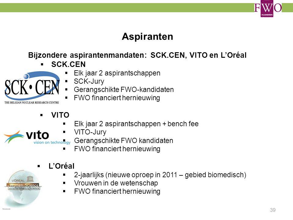 Aspiranten Bijzondere aspirantenmandaten: SCK.CEN, VITO en L'Oréal  SCK.CEN  Elk jaar 2 aspirantschappen  SCK-Jury  Gerangschikte FWO-kandidaten 
