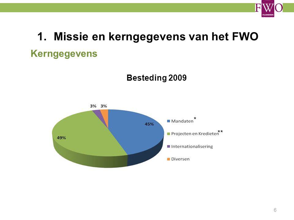 1.Missie en kerngegevens van het FWO Kerngegevens Besteding 2009 6 * **