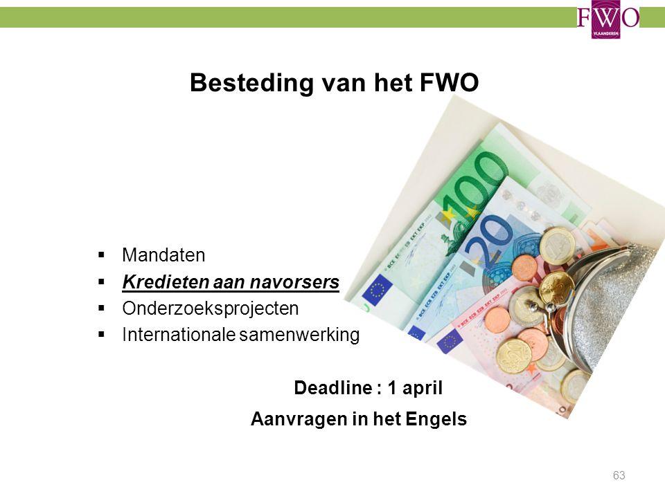 Besteding van het FWO  Mandaten  Kredieten aan navorsers  Onderzoeksprojecten  Internationale samenwerking Deadline : 1 april Aanvragen in het Eng