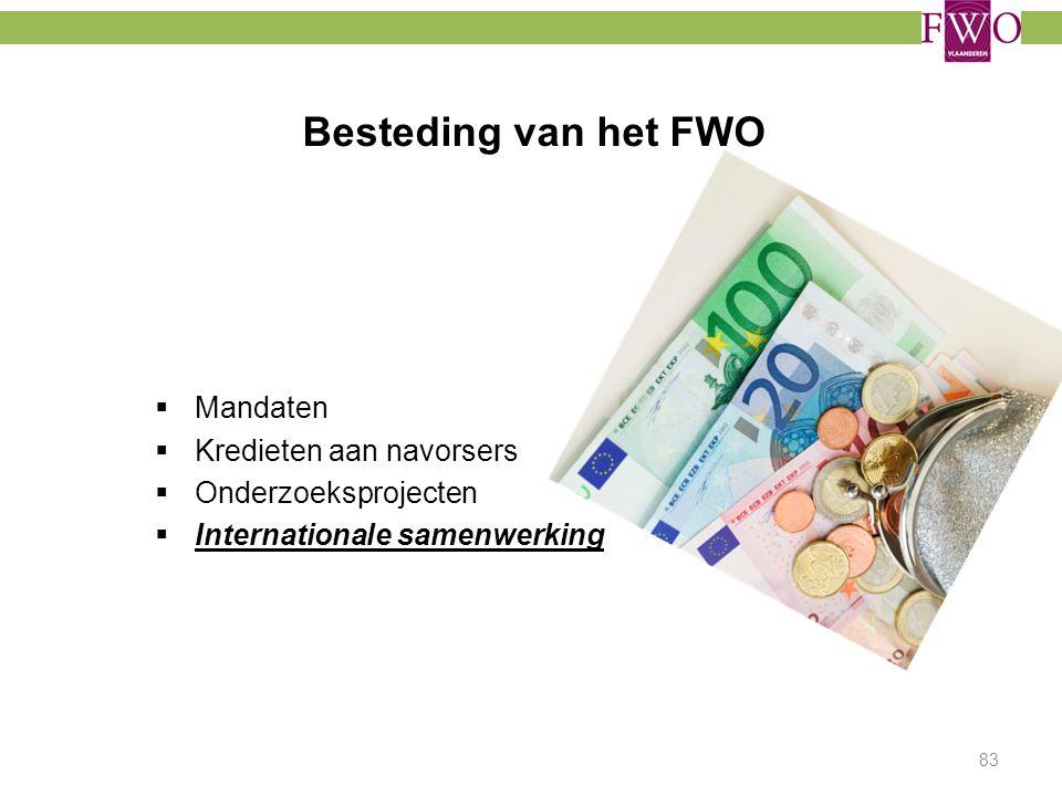 Besteding van het FWO  Mandaten  Kredieten aan navorsers  Onderzoeksprojecten  Internationale samenwerking 83
