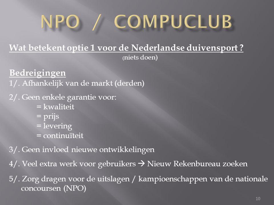 10 Wat betekent optie 1 voor de Nederlandse duivensport .