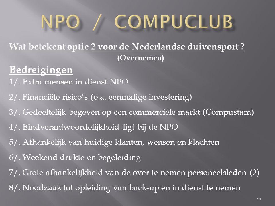12 Wat betekent optie 2 voor de Nederlandse duivensport .