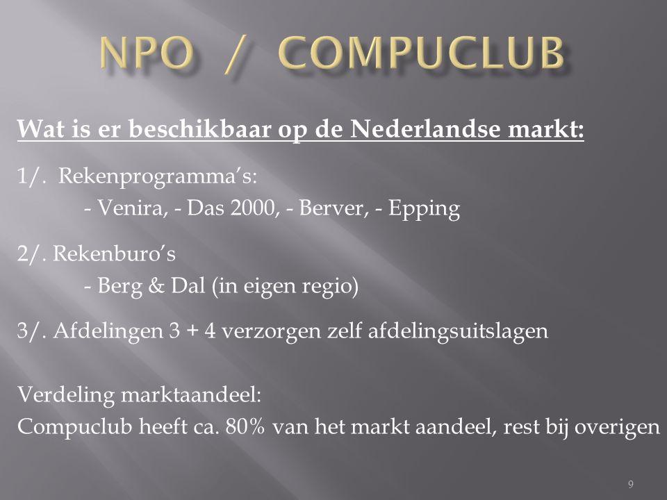 9 Wat is er beschikbaar op de Nederlandse markt: 1/.