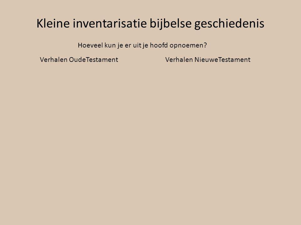 Kleine inventarisatie bijbelse geschiedenis Verhalen OudeTestamentVerhalen NieuweTestament Hoeveel kun je er uit je hoofd opnoemen?