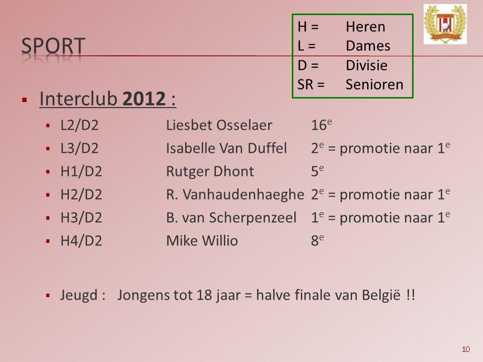 10  Interclub 2012 :  L2/D2Liesbet Osselaer16 e  L3/D2Isabelle Van Duffel2 e = promotie naar 1 e  H1/D2Rutger Dhont5 e  H2/D2R. Vanhaudenhaeghe2