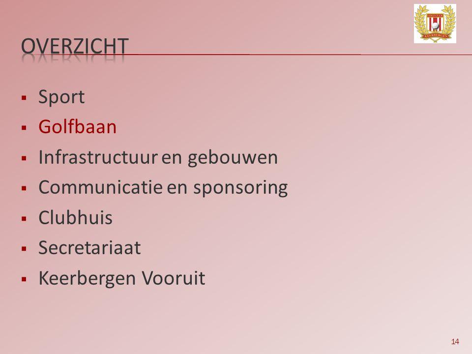 14  Sport  Golfbaan  Infrastructuur en gebouwen  Communicatie en sponsoring  Clubhuis  Secretariaat  Keerbergen Vooruit