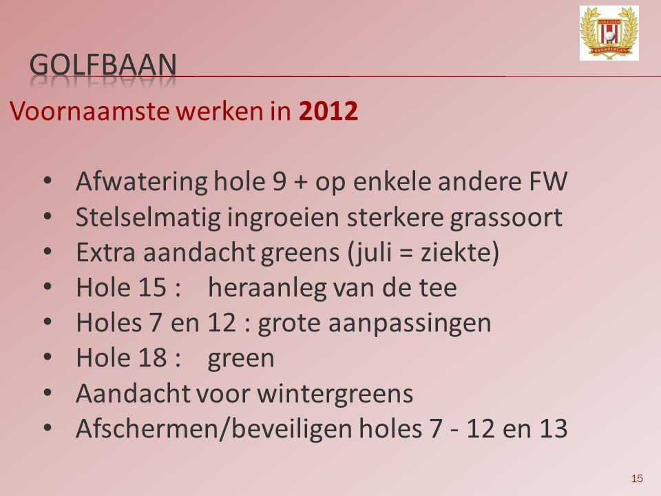 15 Voornaamste werken in 2012 Afwatering hole 9 + op enkele andere FW Stelselmatig ingroeien sterkere grassoort Extra aandacht greens (juli = ziekte)