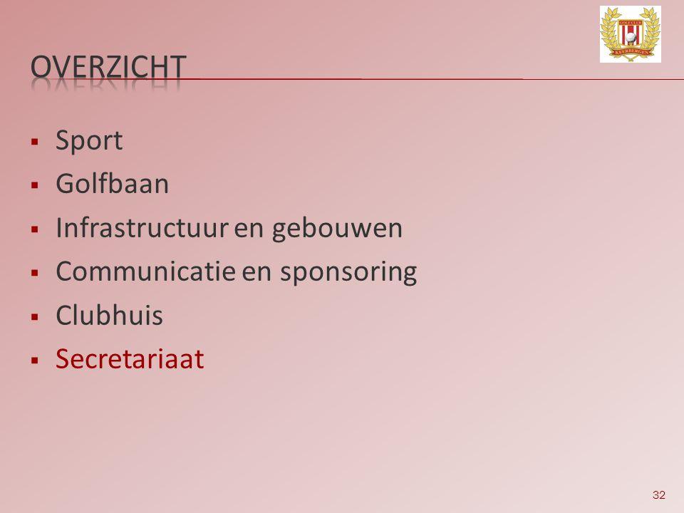 32  Sport  Golfbaan  Infrastructuur en gebouwen  Communicatie en sponsoring  Clubhuis  Secretariaat