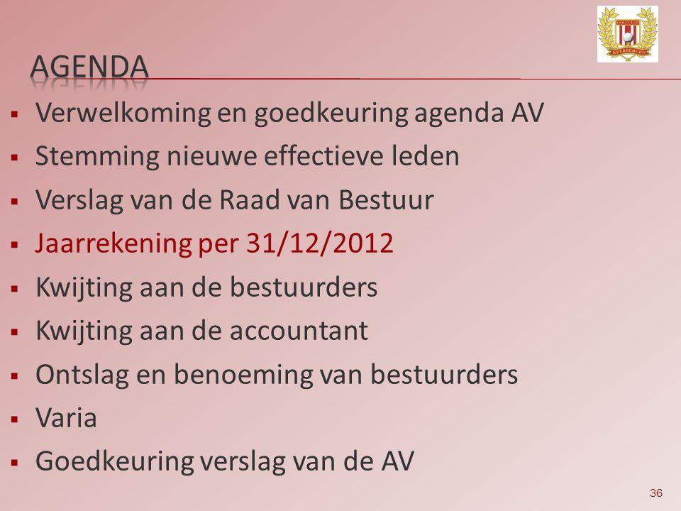 36  Verwelkoming en goedkeuring agenda AV  Stemming nieuwe effectieve leden  Verslag van de Raad van Bestuur  Jaarrekening per 31/12/2012  Kwijti