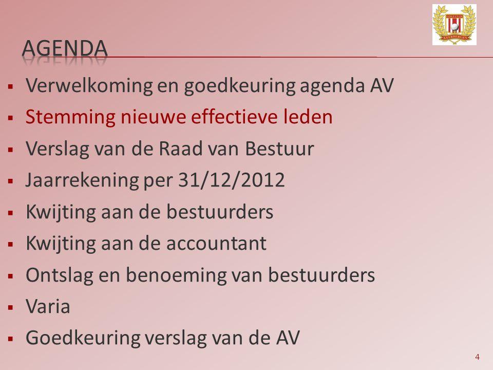 4  Verwelkoming en goedkeuring agenda AV  Stemming nieuwe effectieve leden  Verslag van de Raad van Bestuur  Jaarrekening per 31/12/2012  Kwijtin