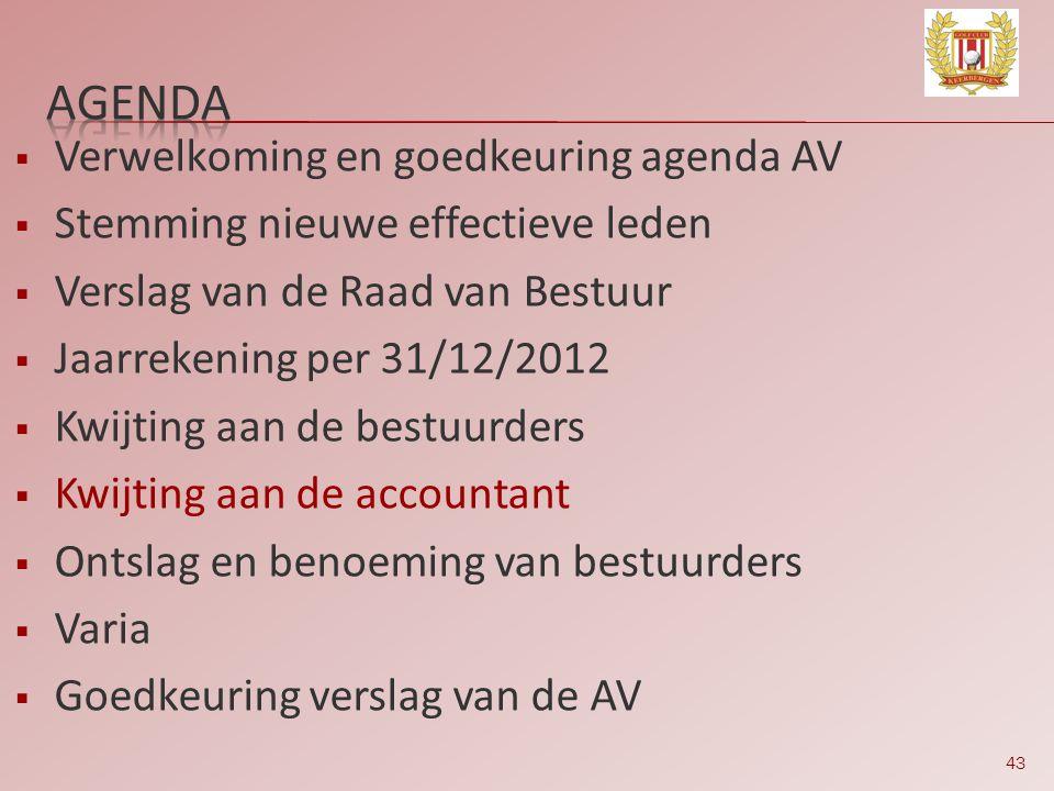 43  Verwelkoming en goedkeuring agenda AV  Stemming nieuwe effectieve leden  Verslag van de Raad van Bestuur  Jaarrekening per 31/12/2012  Kwijti
