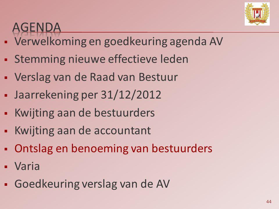 44  Verwelkoming en goedkeuring agenda AV  Stemming nieuwe effectieve leden  Verslag van de Raad van Bestuur  Jaarrekening per 31/12/2012  Kwijti