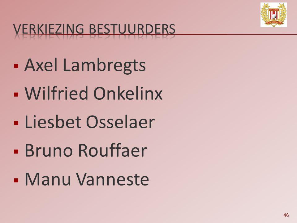 46  Axel Lambregts  Wilfried Onkelinx  Liesbet Osselaer  Bruno Rouffaer  Manu Vanneste