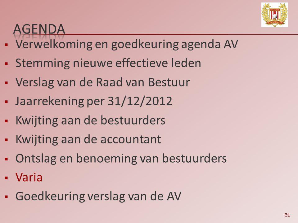 51  Verwelkoming en goedkeuring agenda AV  Stemming nieuwe effectieve leden  Verslag van de Raad van Bestuur  Jaarrekening per 31/12/2012  Kwijti