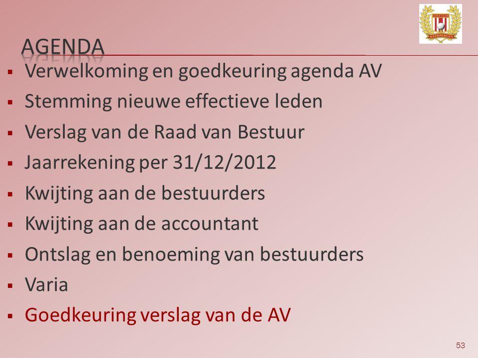 53  Verwelkoming en goedkeuring agenda AV  Stemming nieuwe effectieve leden  Verslag van de Raad van Bestuur  Jaarrekening per 31/12/2012  Kwijti